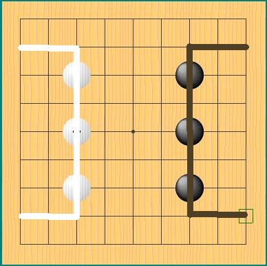 囲碁での白と黒の自分の陣地