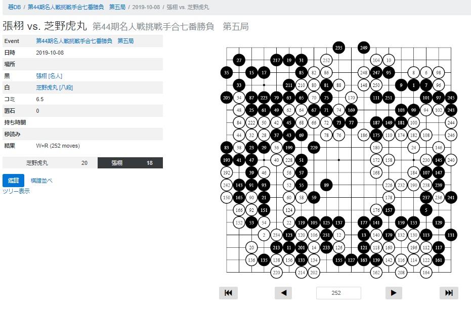 張栩 vs 芝野虎丸 2019-10-08 無料の囲碁の棋譜データベース